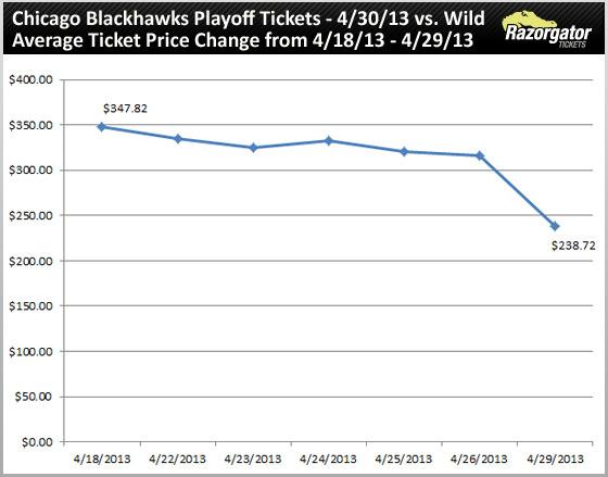 chicago-blackhawks-tickets-game-one-round-one